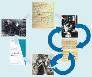 the writing process according to Oscar Wilde